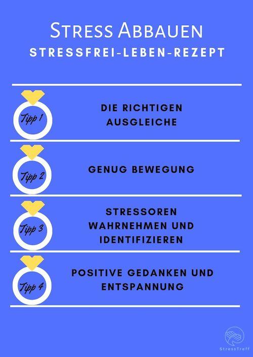 Stressfrei-Leben-Rezept
